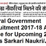 Central Government Recruitment 2017-18 Apply Online for Upcoming 2.83 Lakhs Sarkari Naukri/Jobs 2018